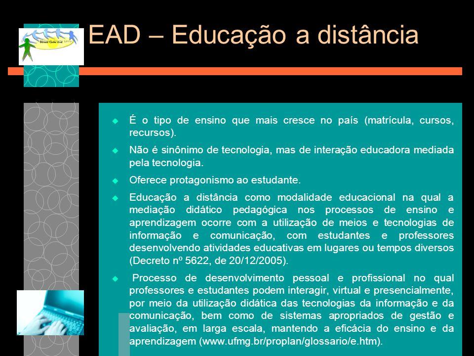EAD – Educação a distância É o tipo de ensino que mais cresce no país (matrícula, cursos, recursos). Não é sinônimo de tecnologia, mas de interação ed