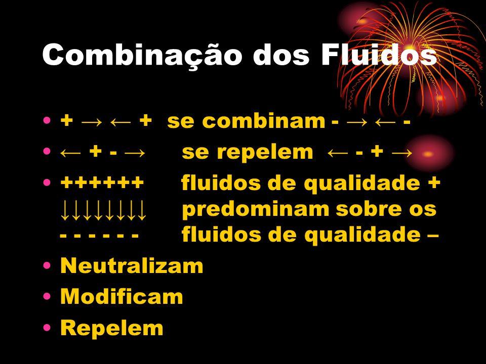 Combinação dos Fluidos + + se combinam - - + - se repelem - + ++++++ fluidos de qualidade + predominam sobre os - - - - - - fluidos de qualidade – Neutralizam Modificam Repelem