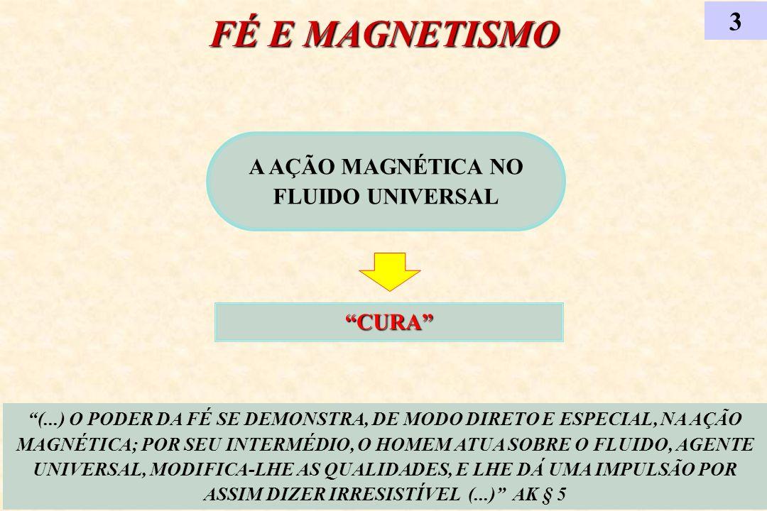 FÉ E MAGNETISMO A AÇÃO MAGNÉTICA NO FLUIDO UNIVERSAL CURA 3 (...) O PODER DA FÉ SE DEMONSTRA, DE MODO DIRETO E ESPECIAL, NA AÇÃO MAGNÉTICA; POR SEU IN