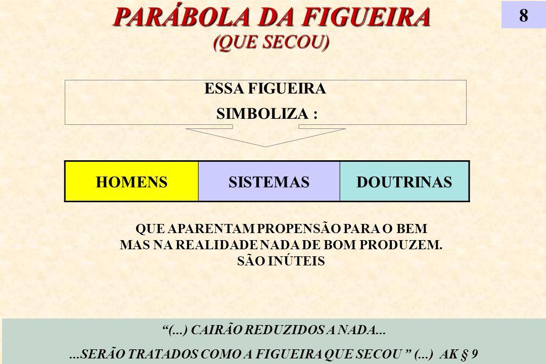 PARÁBOLA DA FIGUEIRA (QUE SECOU) 8 (...) CAIRÃO REDUZIDOS A NADA......SERÃO TRATADOS COMO A FIGUEIRA QUE SECOU (...) AK § 9 HOMENSSISTEMASDOUTRINAS ES