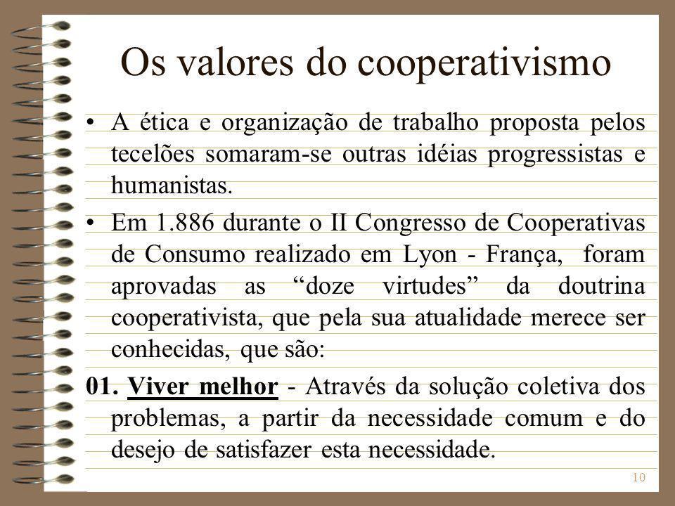 10 Os valores do cooperativismo A ética e organização de trabalho proposta pelos tecelões somaram-se outras idéias progressistas e humanistas. Em 1.88