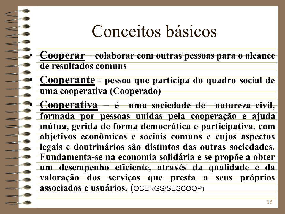15 Conceitos básicos Cooperar - colaborar com outras pessoas para o alcance de resultados comuns Cooperante - pessoa que participa do quadro social de