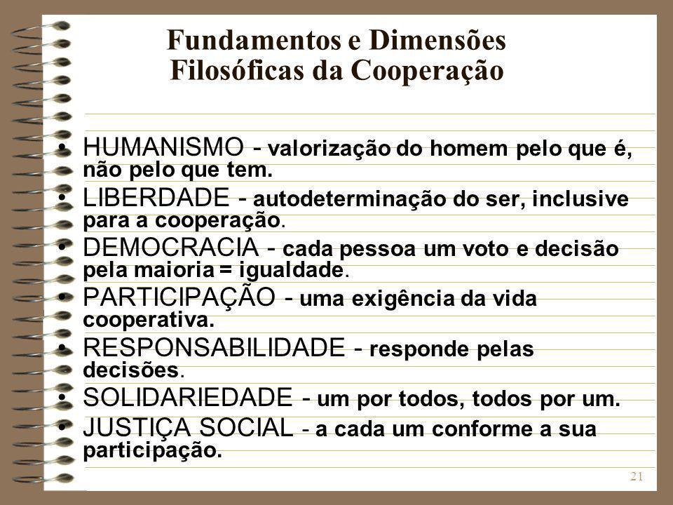 22 Princípios do Cooperativismo Adesão voluntária livre - são organizações abertas à participação de todos, independentes de sexo, raça, classe social, opção política ou religiosa.