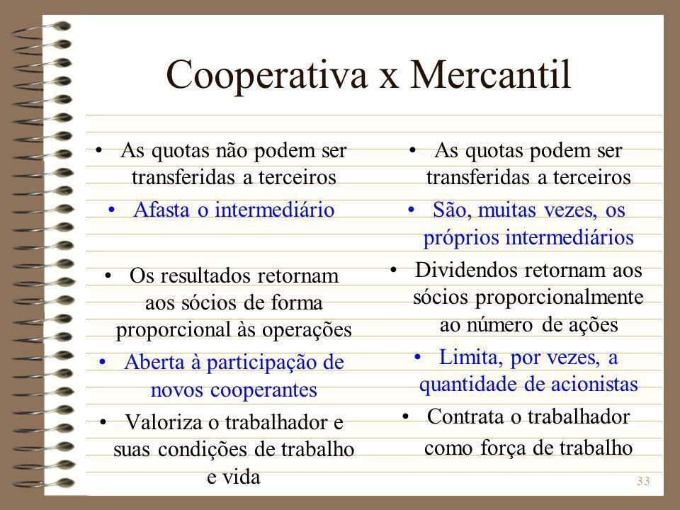 34 Cooperativa x Mercantil Defende preços justos Promove a integração entre as cooperativas O compromisso é educativo, social e econômico Defende o maior preço possível Promove a concorrência entre as sociedades O compromisso é econômico