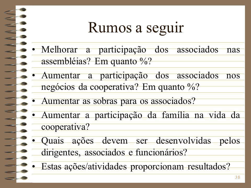 38 Rumos a seguir Melhorar a participação dos associados nas assembléias? Em quanto %? Aumentar a participação dos associados nos negócios da cooperat