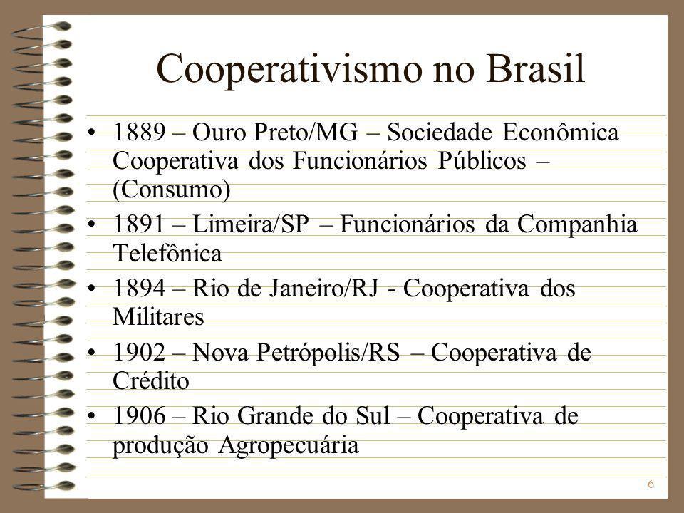 6 Cooperativismo no Brasil 1889 – Ouro Preto/MG – Sociedade Econômica Cooperativa dos Funcionários Públicos – (Consumo) 1891 – Limeira/SP – Funcionári