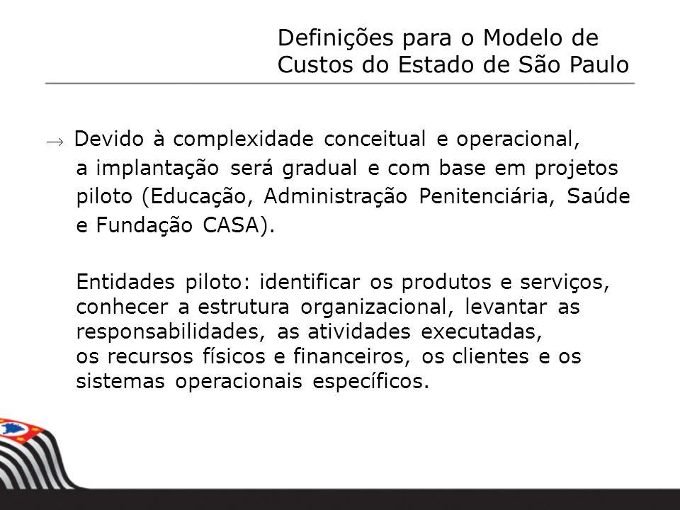 As ações do PPA estão sendo revistas conforme nova abordagem de gestão por resultados, propiciando associação direta dos serviços e o seu custeamento.
