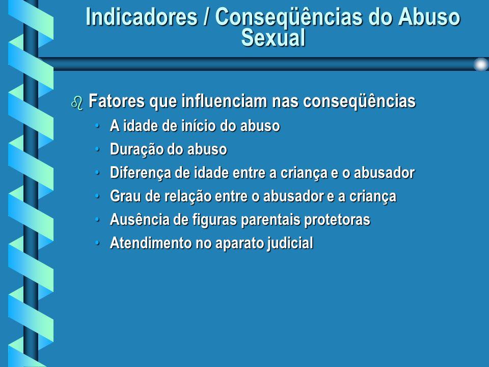 Indicadores / Conseqüências do Abuso Sexual b Fatores que influenciam nas conseqüências A idade de início do abuso A idade de início do abuso Duração do abuso Duração do abuso Diferença de idade entre a criança e o abusador Diferença de idade entre a criança e o abusador Grau de relação entre o abusador e a criança Grau de relação entre o abusador e a criança Ausência de figuras parentais protetoras Ausência de figuras parentais protetoras Atendimento no aparato judicial Atendimento no aparato judicial