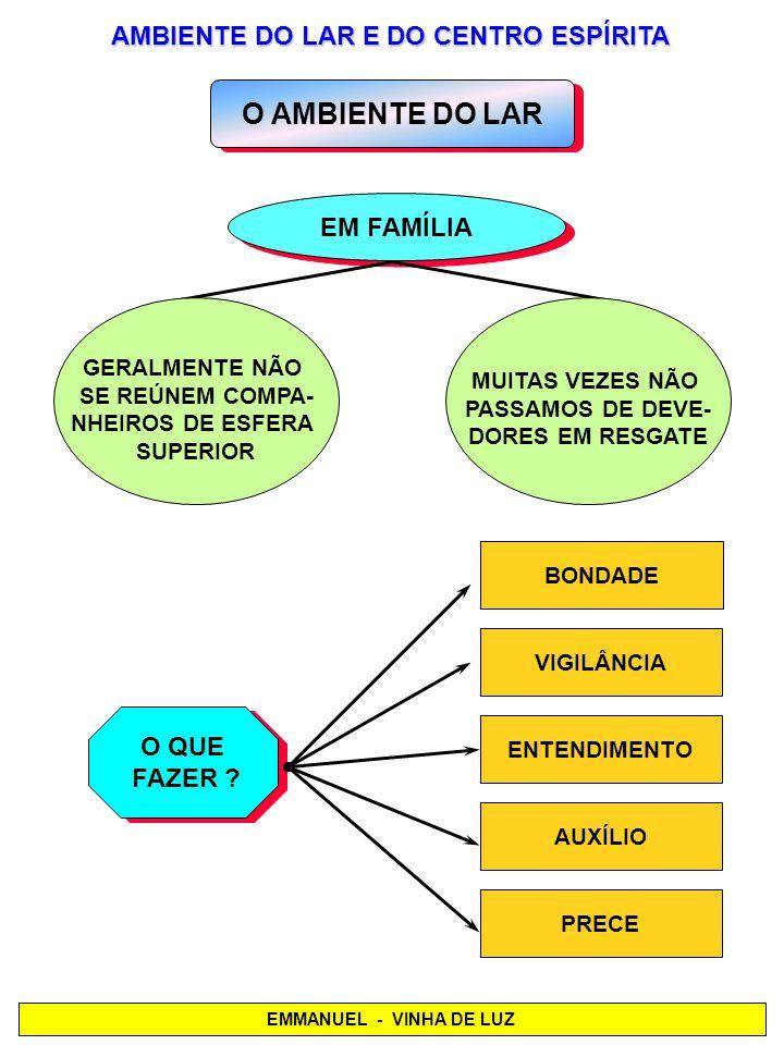 OUTROS ATENDIMENTOS ENFERMO DESENCARNADO ENFERMO DESENCARNADO ESTADO DO ENFERMO ESTADO DO ENFERMO TRATAMENTO APLICADO RESULTADO ENFERMOS DESENCARNADOS ENFERMOS DESENCARNADOS RESULTADO - INFELIZ IRMÃO QUE FALECERA NA GAMBOA - CÂNCER - REGIÃO FACIAL COM HORRÍVEL ASPECTO - PASSES DE RECONFORTO - PENSAMENTOS E PALAVRAS DE BOM ÂNIMO - APRESENTOU CONSIDERÁVEL MELHORA - DOIS TUBERCULOSOS - UMA SENHORA COM TUMOR MALÍGNO - UM RAPAZ QUE DESENCARNARA NUM CHOQUE OPERATÓRIO - NENHUM DOS QUATRO MANI- FESTOU QUALQUER ALÍVIO ANDRÉ LUIZ - OS MENSAGEIROS, CAP.