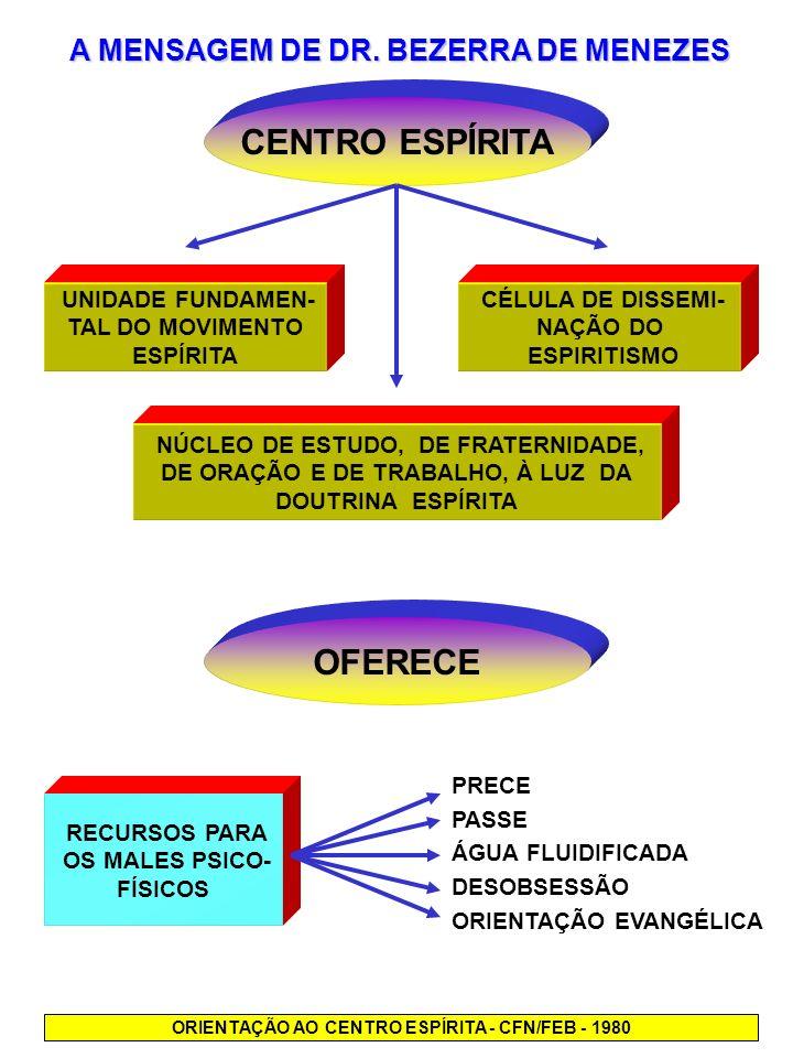 A MENSAGEM DE DR. BEZERRA DE MENEZES CENTRO ESPÍRITA NÚCLEO DE ESTUDO, DE FRATERNIDADE, DE ORAÇÃO E DE TRABALHO, À LUZ DA DOUTRINA ESPÍRITA UNIDADE FU