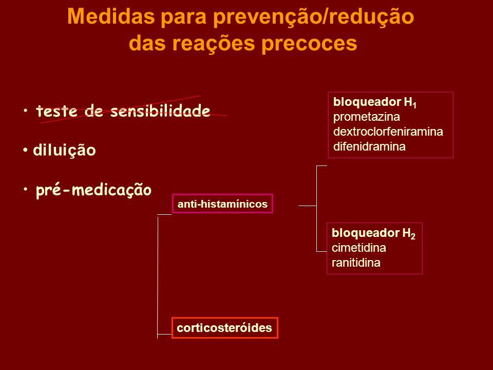 Medidas para prevenção/redução das reações precoces teste de sensibilidade diluição pré-medicação anti-histamínicos bloqueador H 1 prometazina dextroc