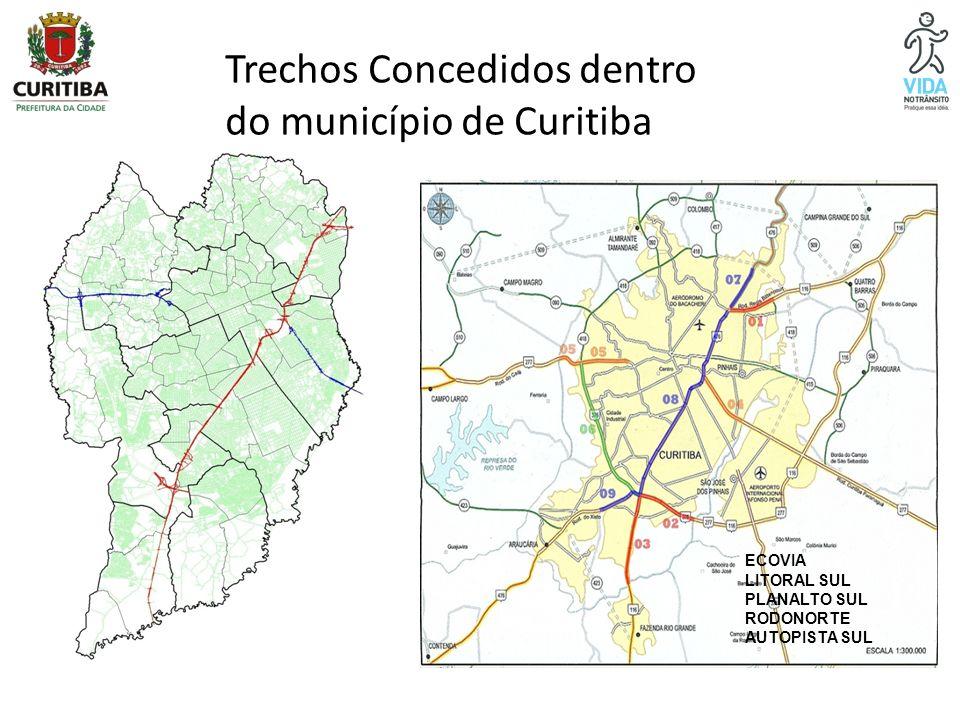 Trechos Concedidos dentro do município de Curitiba ECOVIA LITORAL SUL PLANALTO SUL RODONORTE AUTOPISTA SUL
