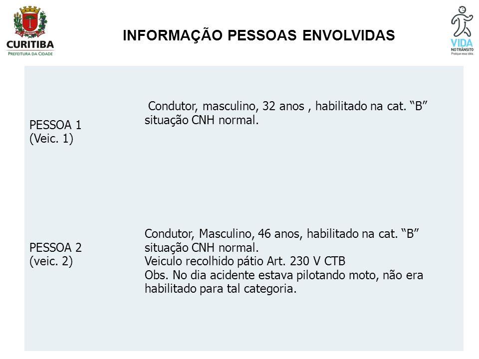 INFORMAÇÃO PESSOAS ENVOLVIDAS PESSOA 1 (Veic. 1) Condutor, masculino, 32 anos, habilitado na cat. B situação CNH normal. PESSOA 2 (veic. 2) Condutor,