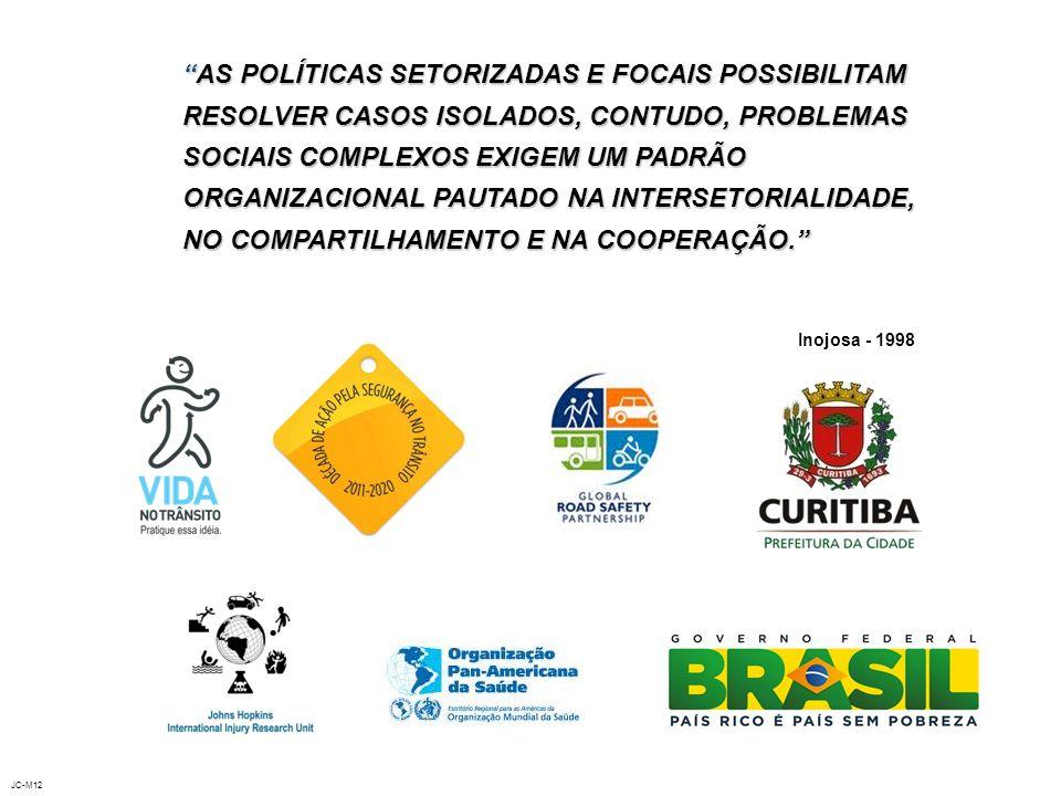 JC-M12 AS POLÍTICAS SETORIZADAS E FOCAIS POSSIBILITAM RESOLVER CASOS ISOLADOS, CONTUDO, PROBLEMAS SOCIAIS COMPLEXOS EXIGEM UM PADRÃO ORGANIZACIONAL PA