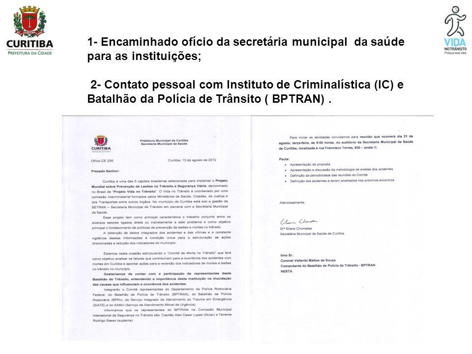 1- Encaminhado ofício da secretária municipal da saúde para as instituições; 2- Contato pessoal com Instituto de Criminalística (IC) e Batalhão da Pol