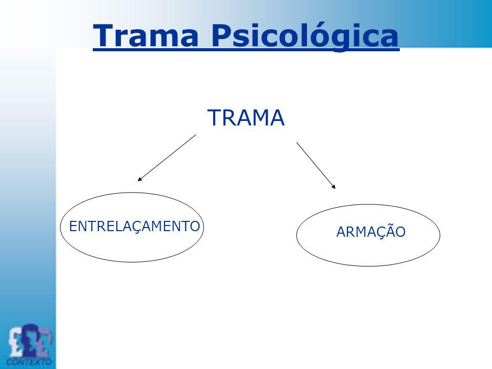 TRAMA ENTRELAÇAMENTO ARMAÇÃO Trama Psicológica