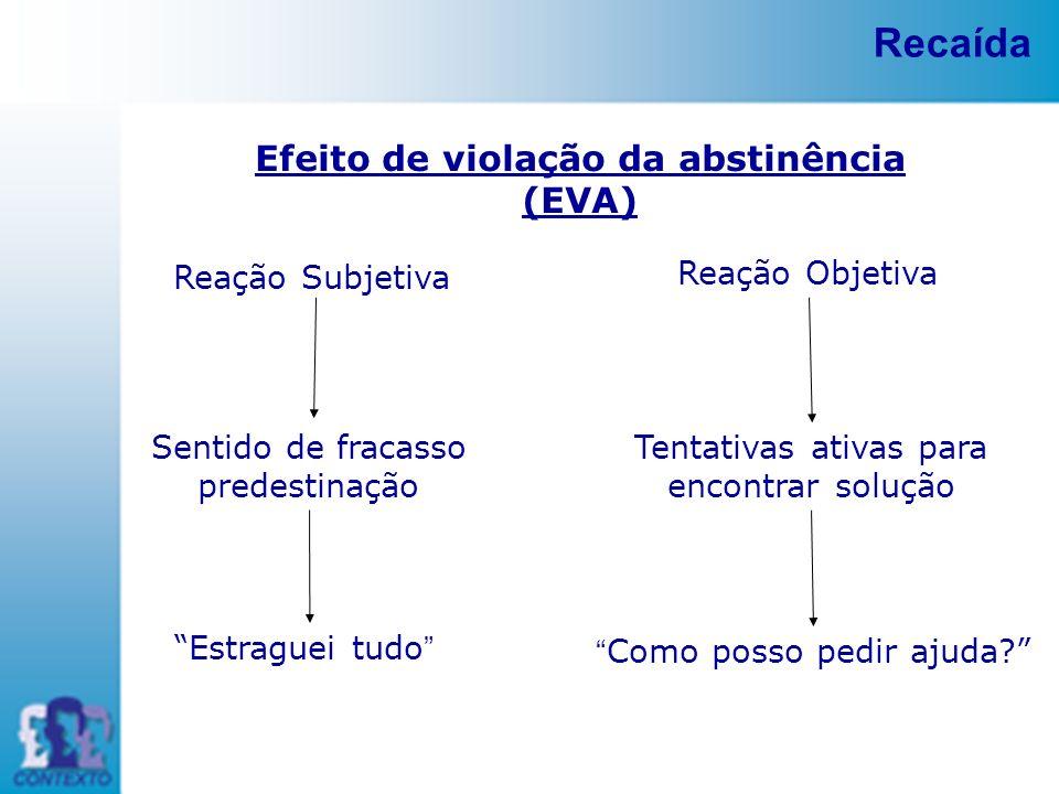 Recaída Efeito de violação da abstinência (EVA) Reação Subjetiva Reação Objetiva Sentido de fracasso predestinação Tentativas ativas para encontrar so