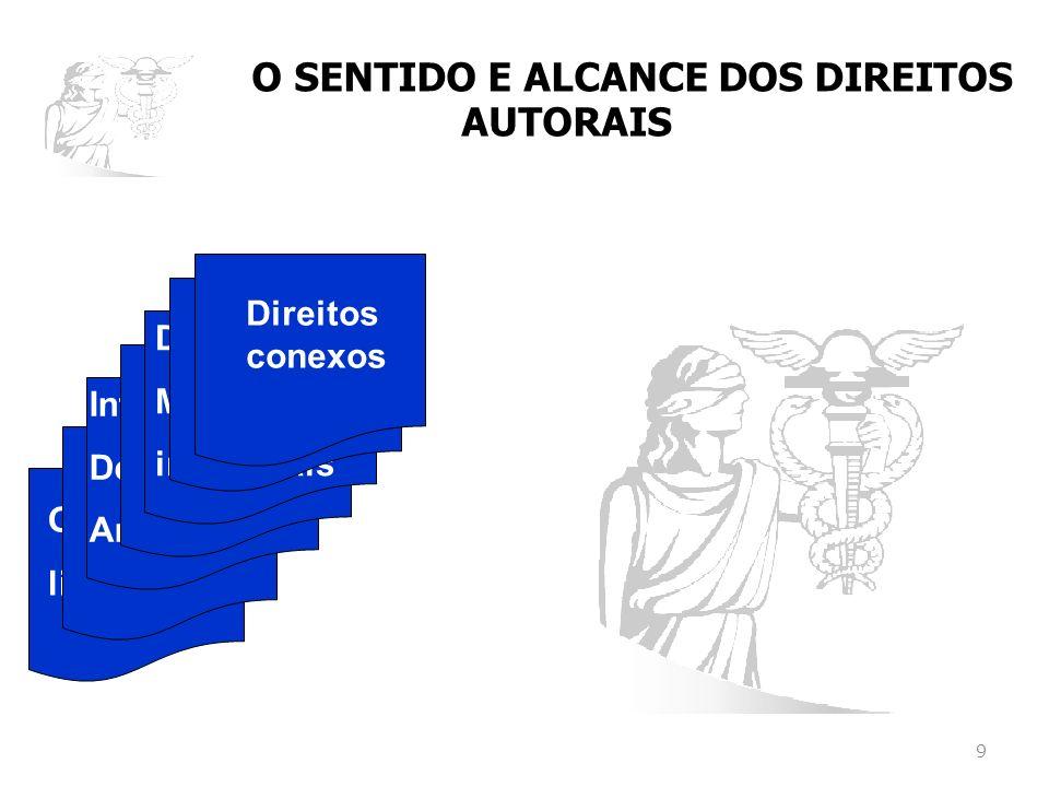O SENTIDO E ALCANCE DOS DIREITOS AUTORAIS 9 Obras literárias Obras Artísticas Interpretação De Artistas Invenções Desenhos e Modelos industriais Marcas Direitos conexos