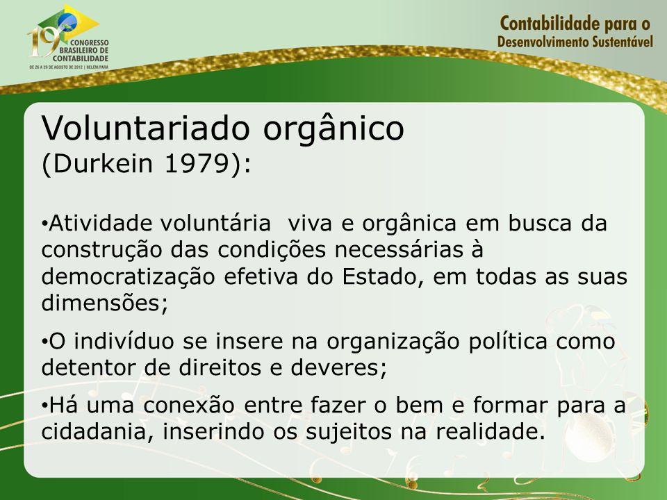 Voluntariado orgânico (Durkein 1979): Atividade voluntária viva e orgânica em busca da construção das condições necessárias à democratização efetiva d
