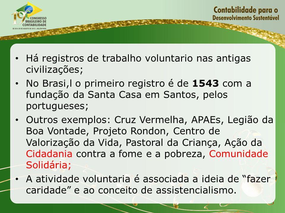 Há registros de trabalho voluntario nas antigas civilizações; No Brasi,l o primeiro registro é de 1543 com a fundação da Santa Casa em Santos, pelos p