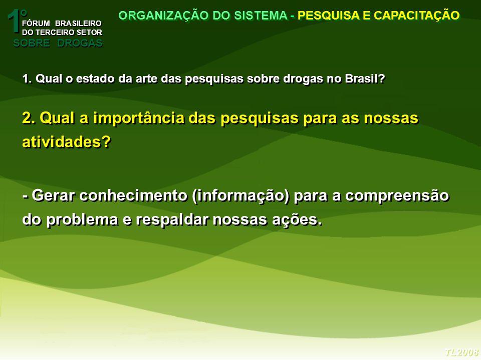 1. Qual o estado da arte das pesquisas sobre drogas no Brasil? 2. Qual a importância das pesquisas para as nossas atividades? 1. Qual o estado da arte