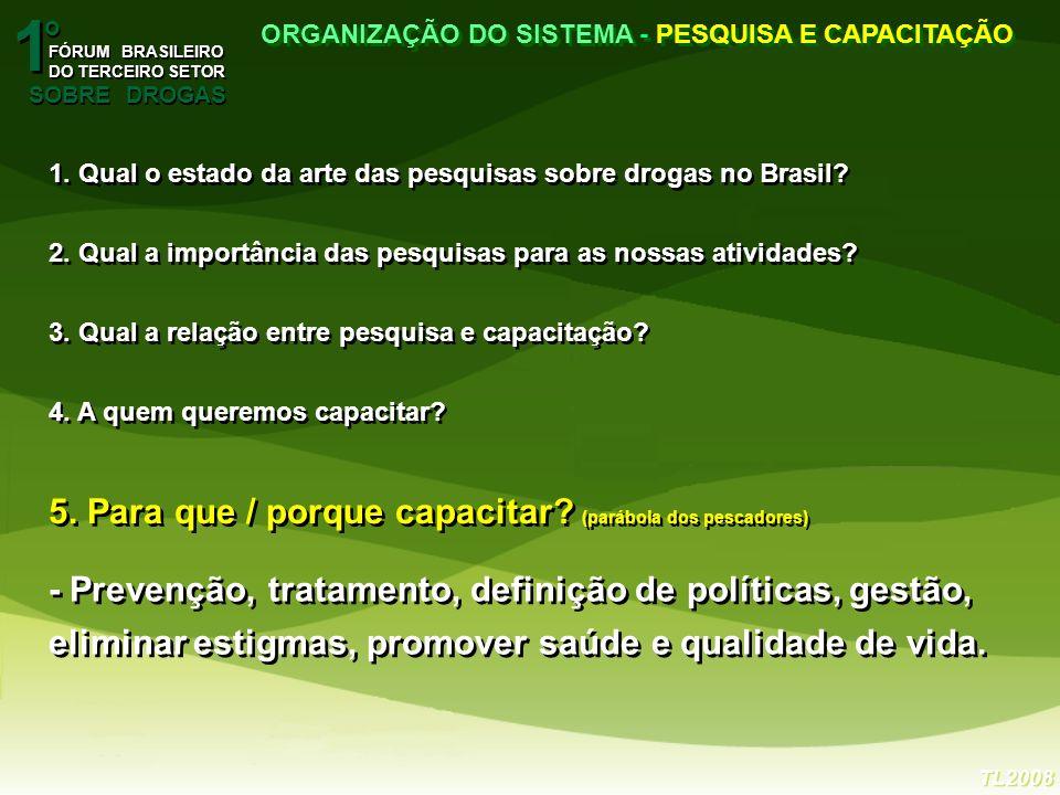 1.Qual o estado da arte das pesquisas sobre drogas no Brasil.