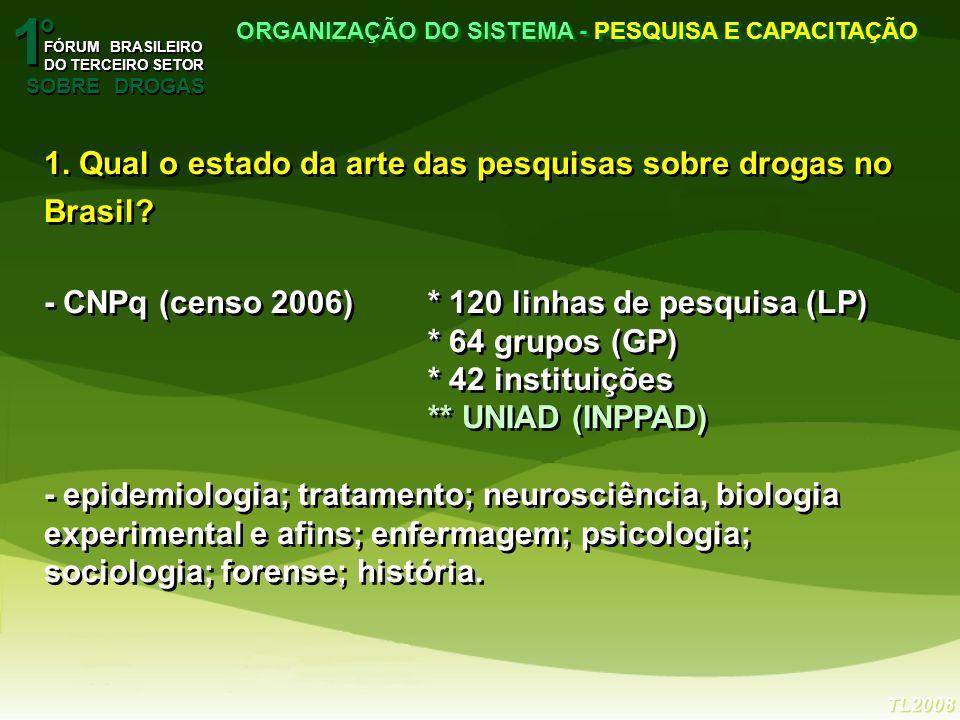 1. Qual o estado da arte das pesquisas sobre drogas no Brasil? - CNPq (censo 2006)* 120 linhas de pesquisa (LP) * 64 grupos (GP) * 42 instituições **