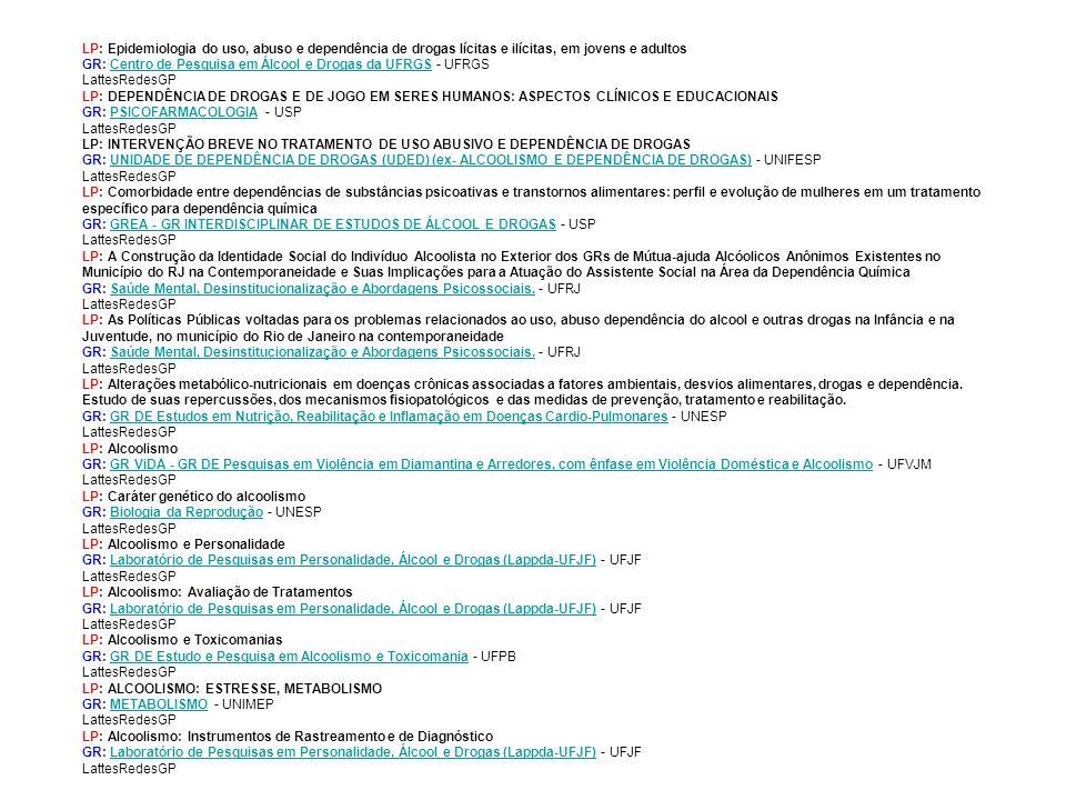 LP: Epidemiologia do uso, abuso e dependência de drogas lícitas e ilícitas, em jovens e adultos GR: Centro de Pesquisa em Álcool e Drogas da UFRGS - UFRGS LattesRedesGPCentro de Pesquisa em Álcool e Drogas da UFRGS LP: DEPENDÊNCIA DE DROGAS E DE JOGO EM SERES HUMANOS: ASPECTOS CLÍNICOS E EDUCACIONAIS GR: PSICOFARMACOLOGIA - USP LattesRedesGPPSICOFARMACOLOGIA LP: INTERVENÇÃO BREVE NO TRATAMENTO DE USO ABUSIVO E DEPENDÊNCIA DE DROGAS GR: UNIDADE DE DEPENDÊNCIA DE DROGAS (UDED) (ex- ALCOOLISMO E DEPENDÊNCIA DE DROGAS) - UNIFESP LattesRedesGPUNIDADE DE DEPENDÊNCIA DE DROGAS (UDED) (ex- ALCOOLISMO E DEPENDÊNCIA DE DROGAS) LP: Comorbidade entre dependências de substâncias psicoativas e transtornos alimentares: perfil e evolução de mulheres em um tratamento específico para dependência química GR: GREA - GR INTERDISCIPLINAR DE ESTUDOS DE ÁLCOOL E DROGAS - USP LattesRedesGPGREA - GR INTERDISCIPLINAR DE ESTUDOS DE ÁLCOOL E DROGAS LP: A Construção da Identidade Social do Indivíduo Alcoolista no Exterior dos GRs de Mútua-ajuda Alcóolicos Anônimos Existentes no Município do RJ na Contemporaneidade e Suas Implicações para a Atuação do Assistente Social na Área da Dependência Química GR: Saúde Mental, Desinstitucionalização e Abordagens Psicossociais.
