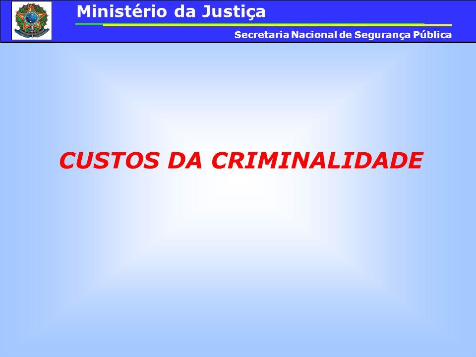 CUSTOS DA CRIMINALIDADE Ministério da Justiça Secretaria Nacional de Segurança Pública