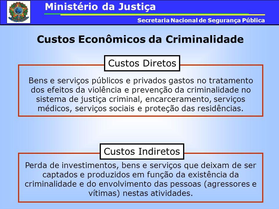 Custos Econômicos da Criminalidade Bens e serviços públicos e privados gastos no tratamento dos efeitos da violência e prevenção da criminalidade no s
