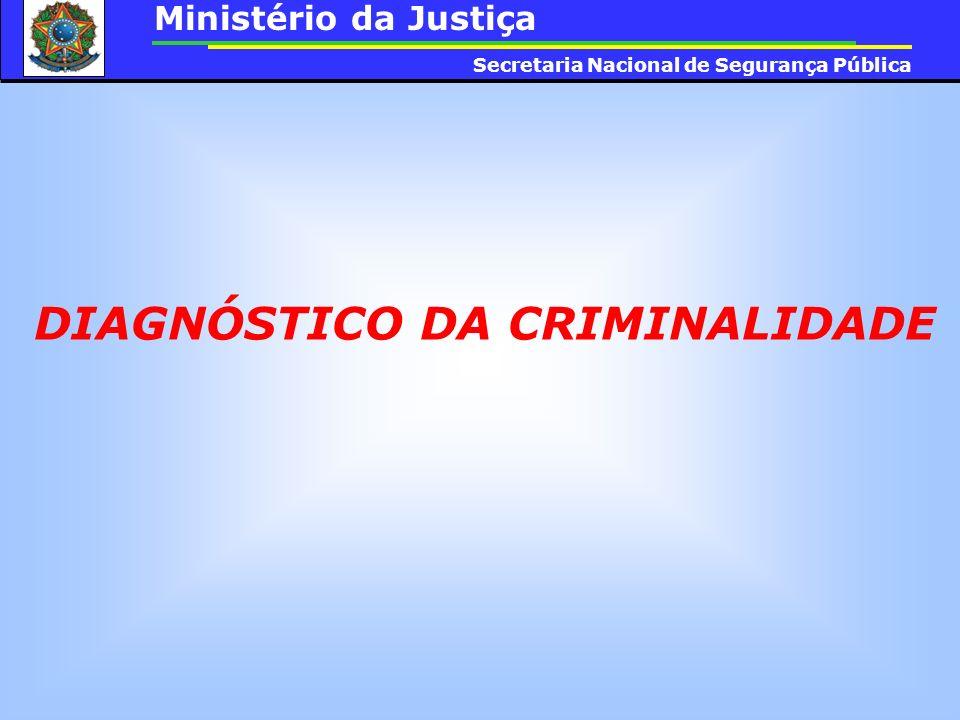 DIAGNÓSTICO DA CRIMINALIDADE Ministério da Justiça Secretaria Nacional de Segurança Pública
