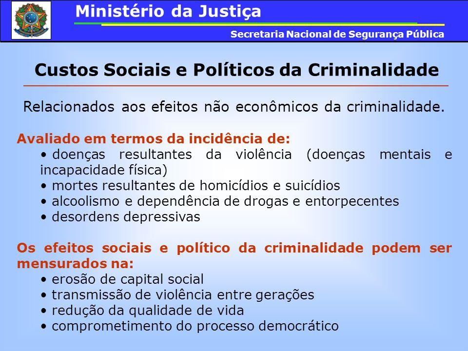 Relacionados aos efeitos não econômicos da criminalidade. Avaliado em termos da incidência de: doenças resultantes da violência (doenças mentais e inc