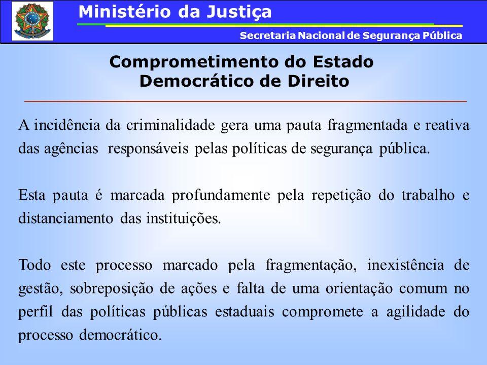 Comprometimento do Estado Democrático de Direito A incidência da criminalidade gera uma pauta fragmentada e reativa das agências responsáveis pelas po