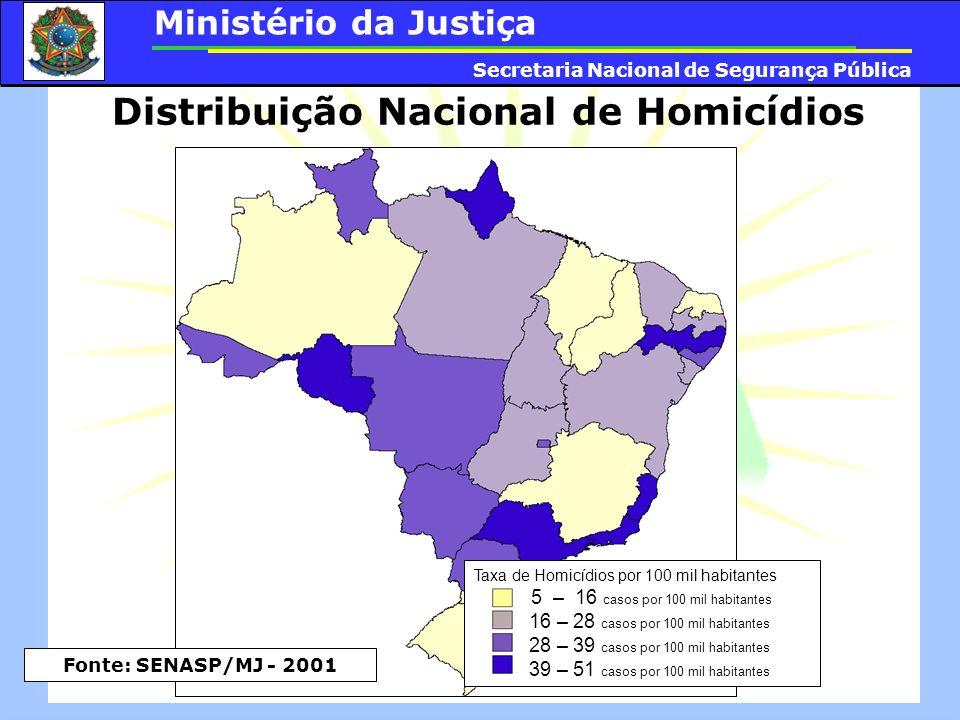 Distribuição Nacional de Homicídios Taxa de Homicídios por 100 mil habitantes 5 – 16 casos por 100 mil habitantes 16 – 28 casos por 100 mil habitantes