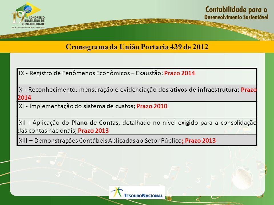 IX - Registro de Fenômenos Econômicos – Exaustão; Prazo 2014 X - Reconhecimento, mensuração e evidenciação dos ativos de infraestrutura; Prazo 2014 XI