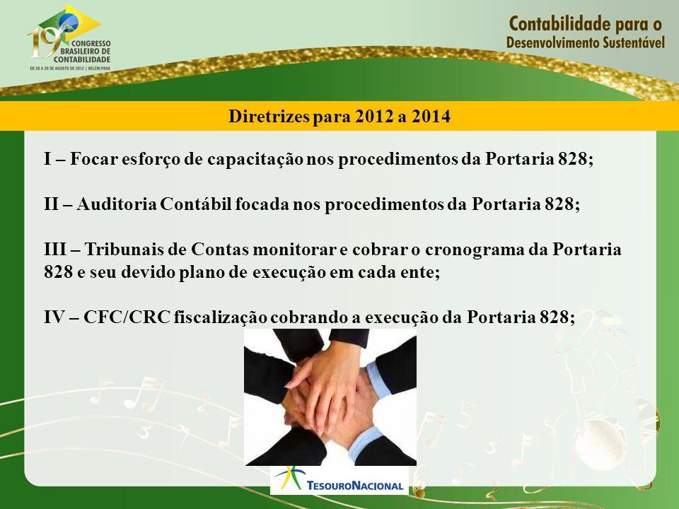 Diretrizes para 2012 a 2014 I – Focar esforço de capacitação nos procedimentos da Portaria 828; II – Auditoria Contábil focada nos procedimentos da Po