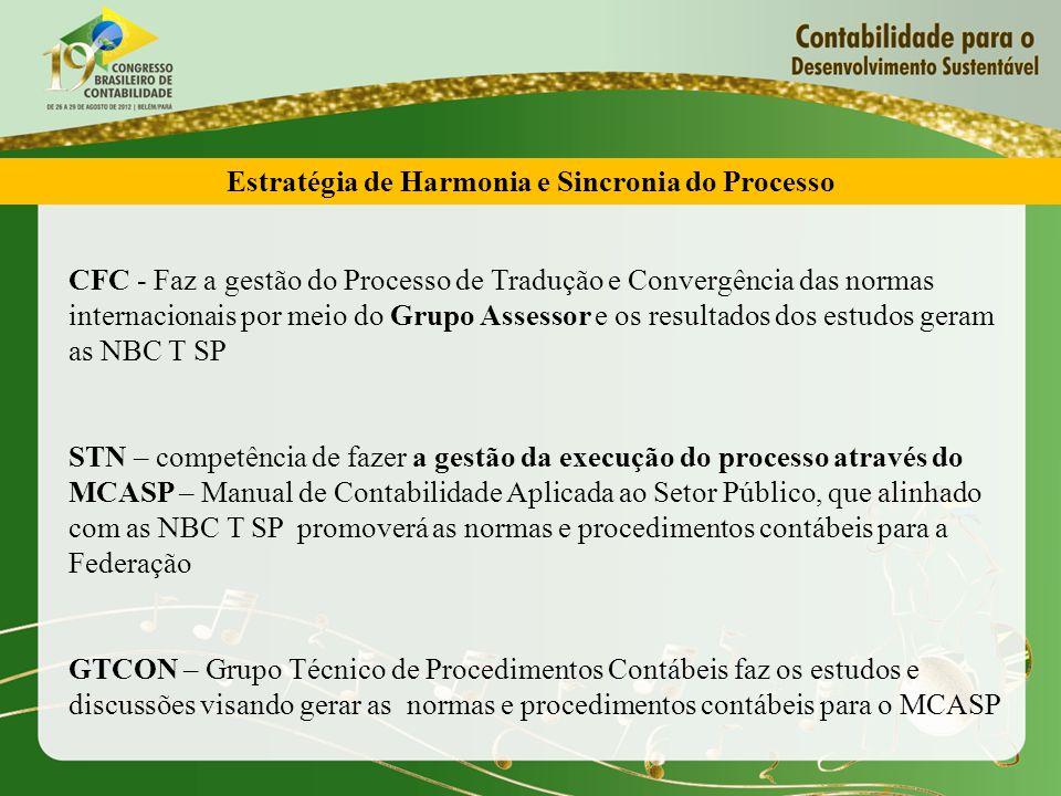 CFC - Faz a gestão do Processo de Tradução e Convergência das normas internacionais por meio do Grupo Assessor e os resultados dos estudos geram as NB