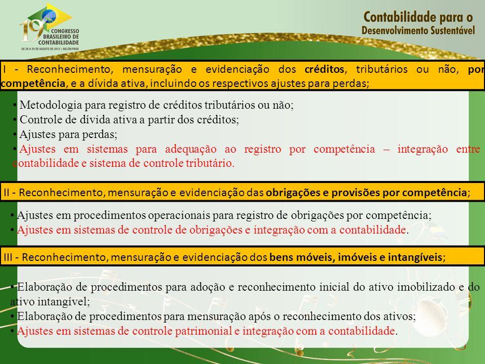 I - Reconhecimento, mensuração e evidenciação dos créditos, tributários ou não, por competência, e a dívida ativa, incluindo os respectivos ajustes pa
