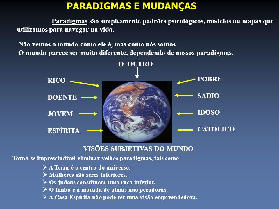 PARADIGMAS E MUDANÇAS Paradigmas são simplesmente padrões psicológicos, modelos ou mapas que utilizamos para navegar na vida. Não vemos o mundo como e