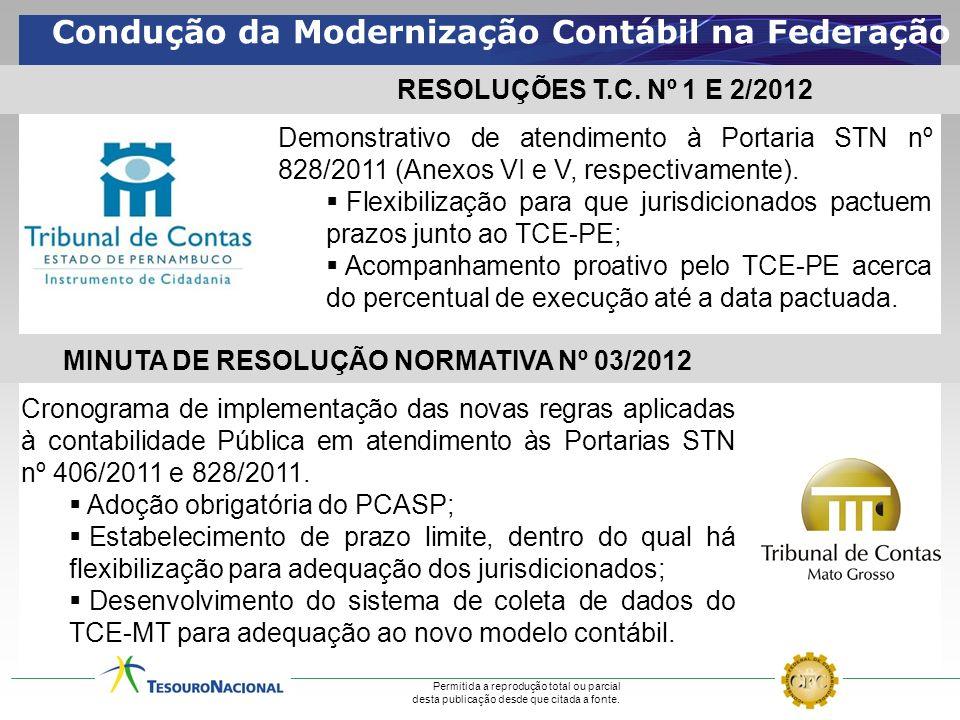 Condução da Modernização Contábil na Federação RESOLUÇÕES T.C. Nº 1 E 2/2012 Demonstrativo de atendimento à Portaria STN nº 828/2011 (Anexos VI e V, r