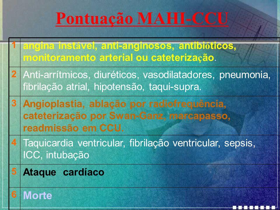 1 angina inst á vel, anti-anginosos, antibi ó ticos, monitoramento arterial ou cateteriza ç ão. 2 Anti-arrítmicos, diuréticos, vasodilatadores, pneumo