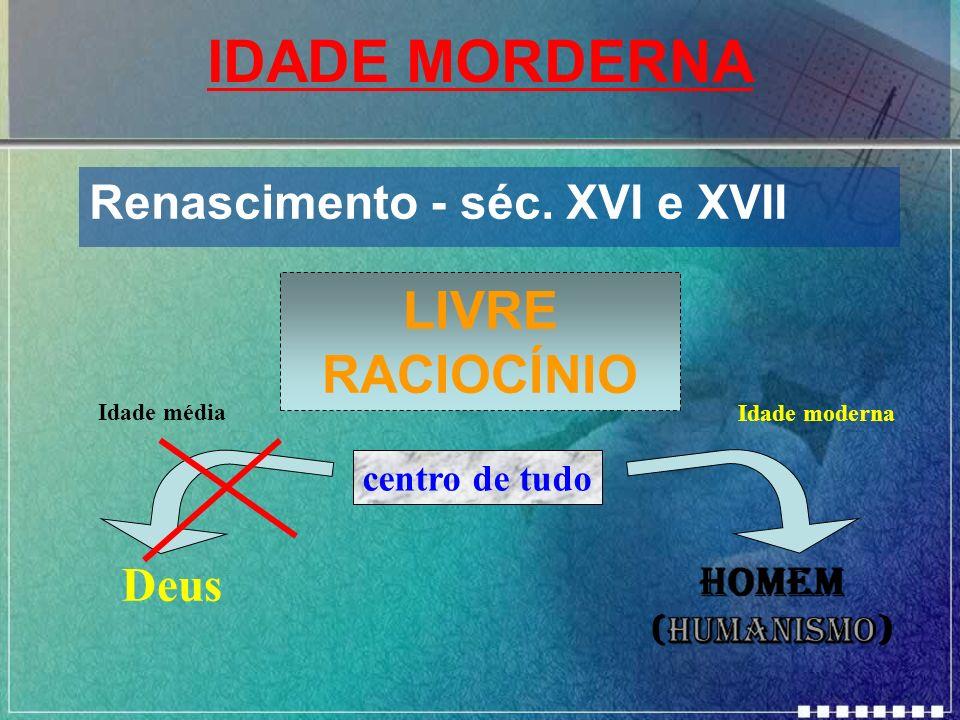 IDADE MORDERNA Renascimento - séc. XVI e XVII LIVRE RACIOCÍNIO centro de tudo Deus Idade média Idade moderna