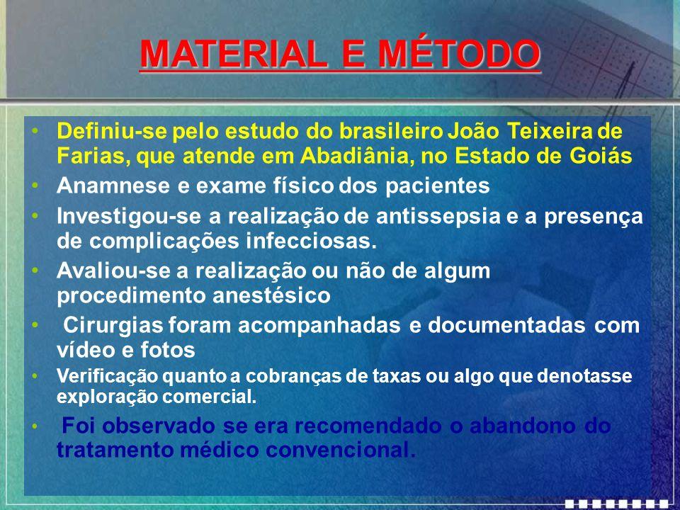MATERIAL E MÉTODO Definiu-se pelo estudo do brasileiro João Teixeira de Farias, que atende em Abadiânia, no Estado de Goiás Anamnese e exame físico do