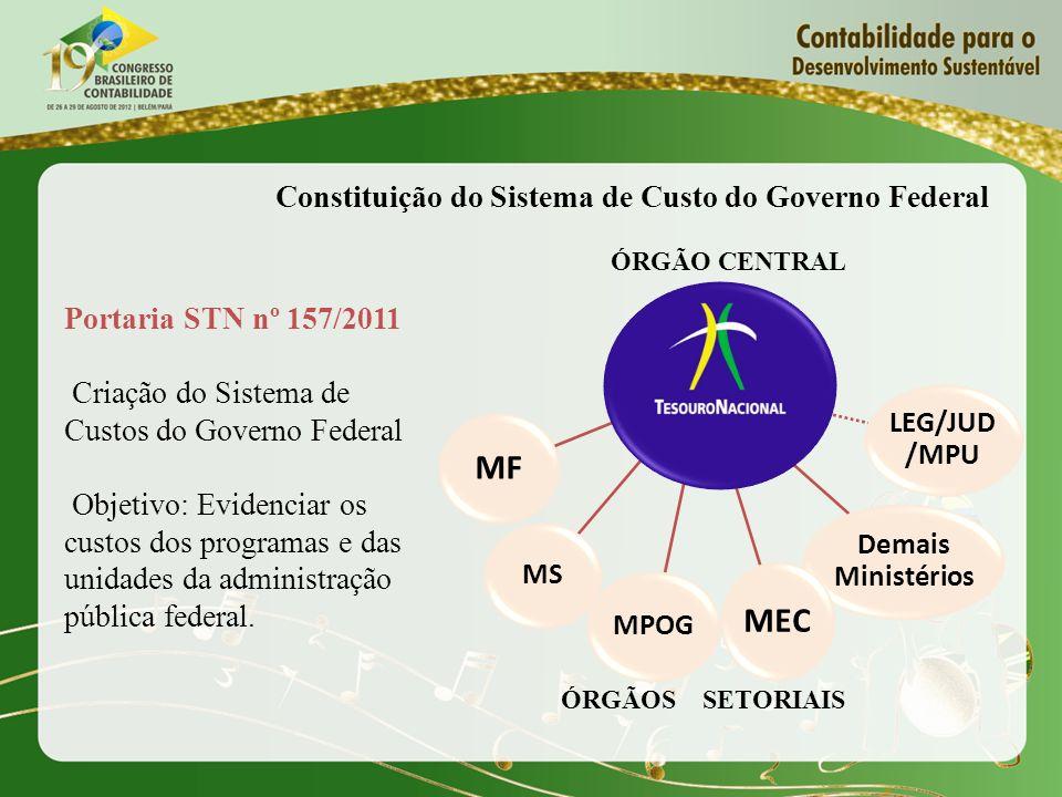 Portaria STN nº 157/2011 Criação do Sistema de Custos do Governo Federal Objetivo: Evidenciar os custos dos programas e das unidades da administração pública federal.