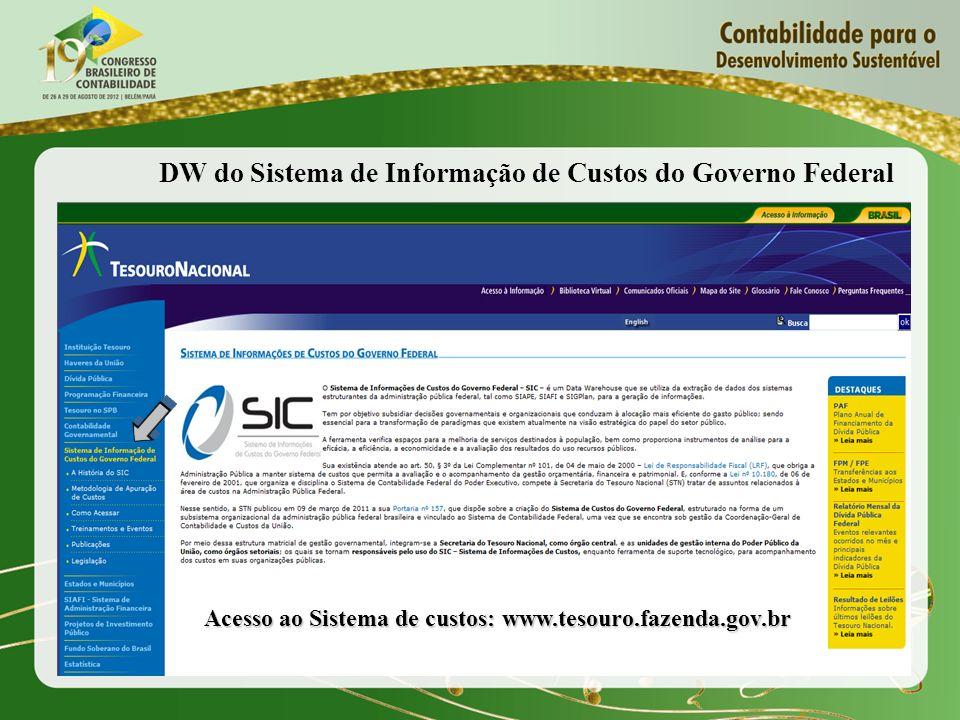 DW do Sistema de Informação de Custos do Governo Federal Acesso ao Sistema de custos: www.tesouro.fazenda.gov.br