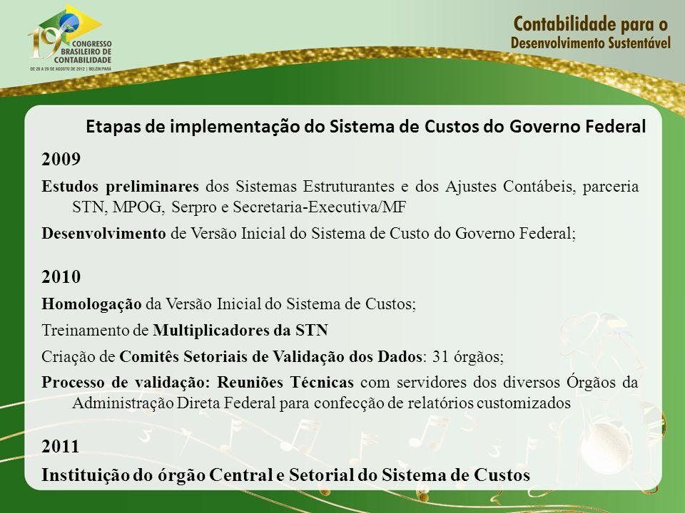 Etapas de implementação do Sistema de Custos do Governo Federal 2009 Estudos preliminares dos Sistemas Estruturantes e dos Ajustes Contábeis, parceria