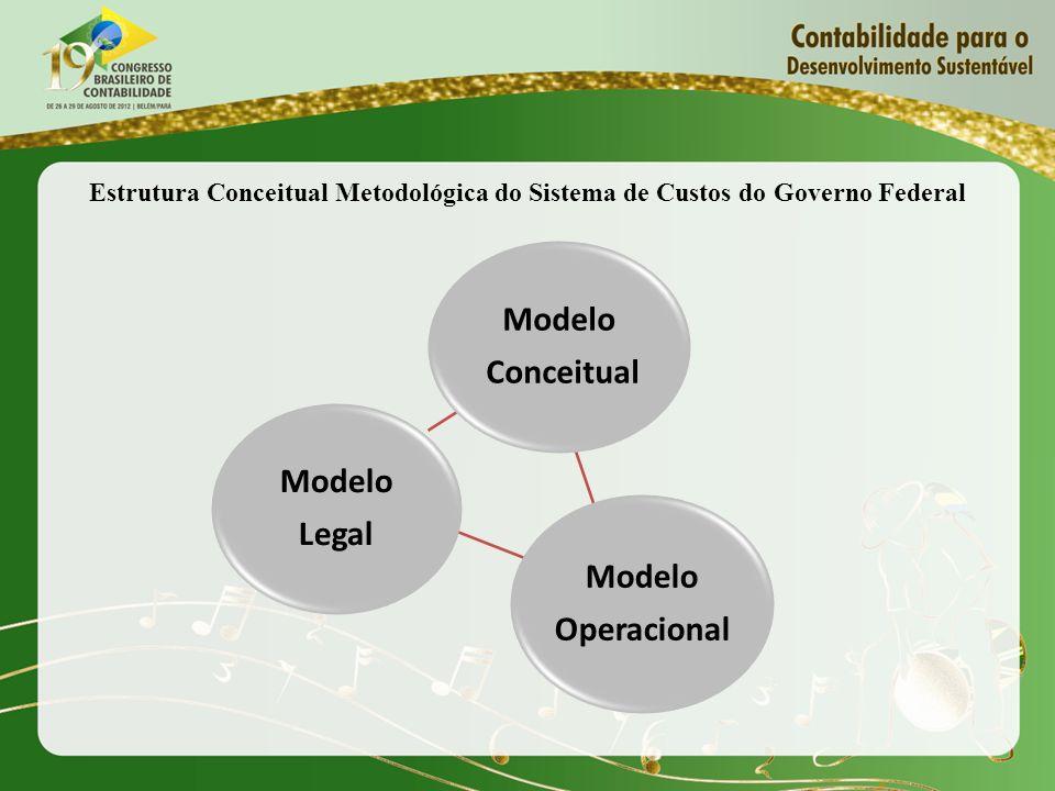 Estrutura Conceitual Metodológica do Sistema de Custos do Governo Federal Modelo Conceitual Modelo Operacional Modelo Legal