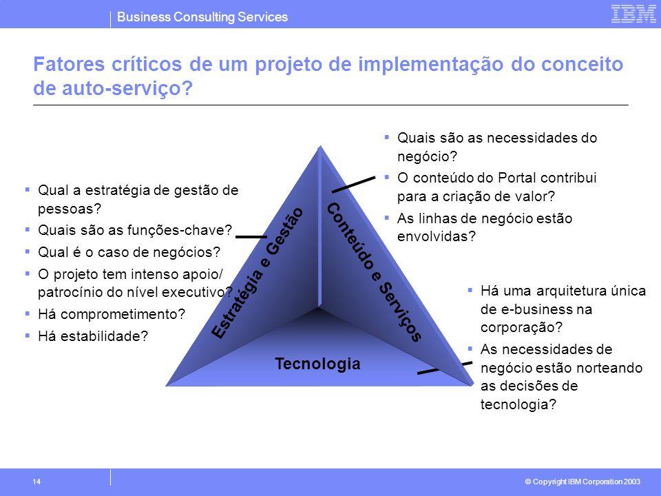 Business Consulting Services © Copyright IBM Corporation 2003 14 Fatores críticos de um projeto de implementação do conceito de auto-serviço? Tecnolog