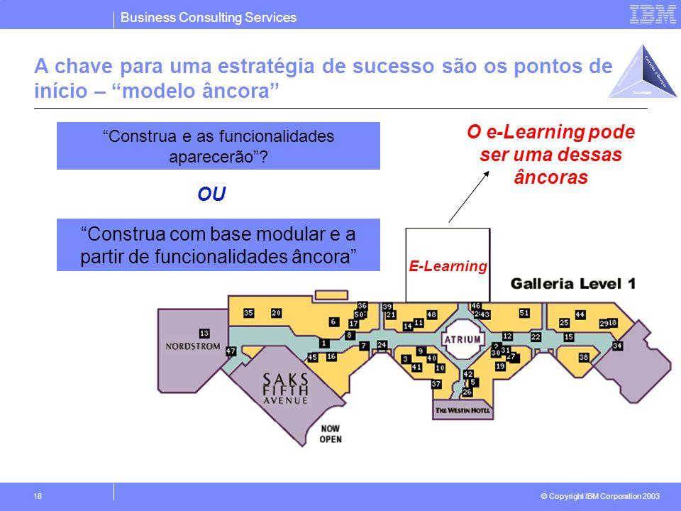 Business Consulting Services © Copyright IBM Corporation 2003 18 A chave para uma estratégia de sucesso são os pontos de início – modelo âncora Constr