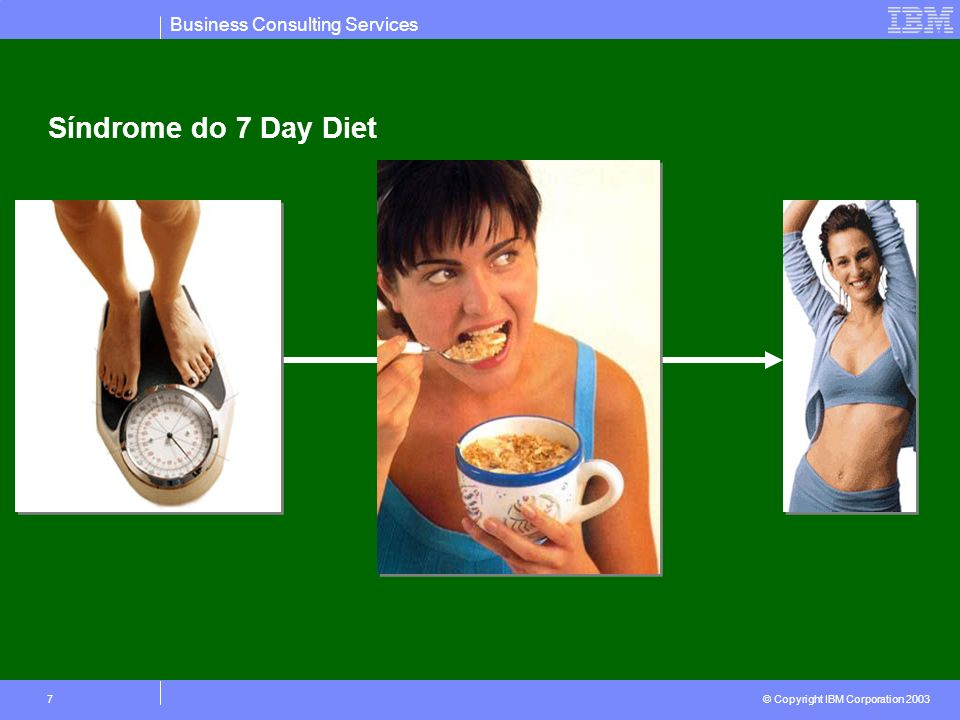 Business Consulting Services © Copyright IBM Corporation 2003 7 Síndrome do 7 Day Diet